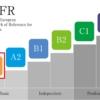 【英単語一覧】小学校5年~中学校1、2年までに習う英単語CEFRレベルA1一覧